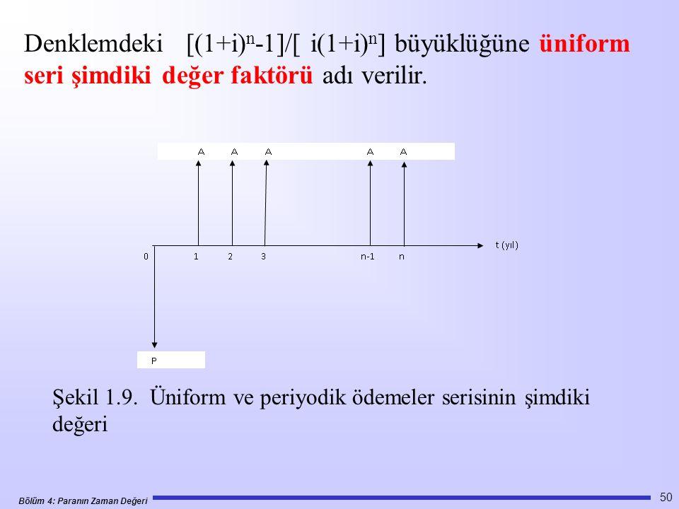 Denklemdeki [(1+i)n-1]/[ i(1+i)n] büyüklüğüne üniform seri şimdiki değer faktörü adı verilir.